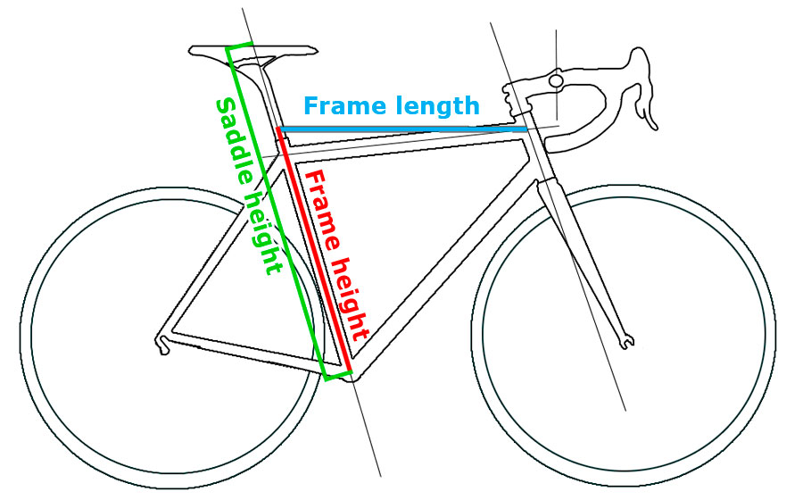 Road bike fit guide